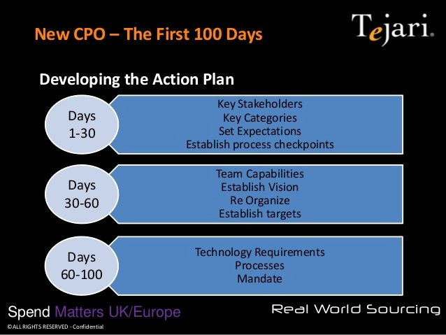 100 Day Plan Template Awesome New Cpo the First 100 Days