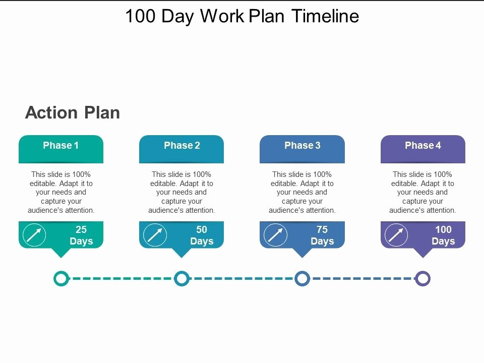 100 Day Plan Template Lovely 100 Day Work Plan Timeline Powerpoint Presentation Templates Ppt Slide
