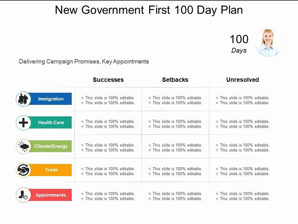 100 Day Planning Template Best Of New Government First 100 Day Plan Powerpoint Presentation Designs