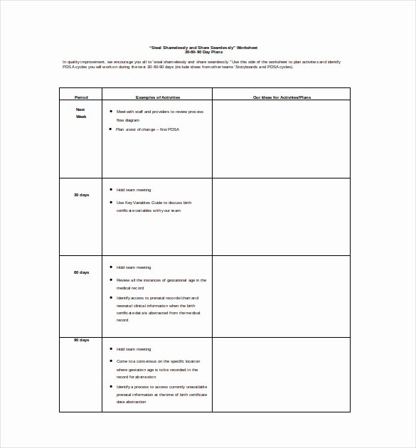 30 60 90 Day Template Beautiful 28 30 60 90 Day Plan Templates Pdf Doc