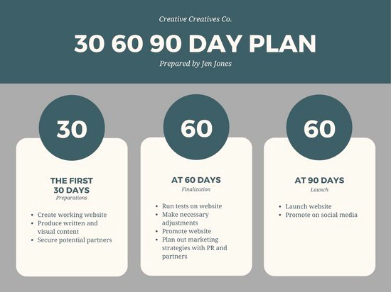 30 60 90 Day Template Inspirational Green Gray Modern Minimalist 30 60 90 Day Plan Presentation Templates by Canva