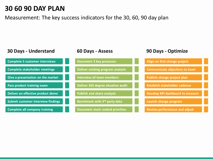 30 60 90 Day Template Lovely 30 60 90 Day Plan Powerpoint Template