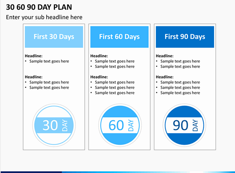 30 60 90 Day Template Luxury How to Make A 30 60 90 Day Plan