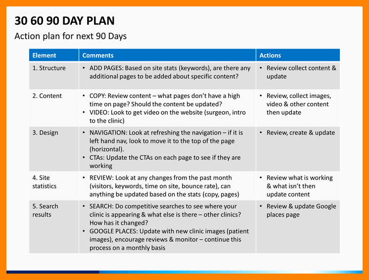 30 Day Plan Template New 30 60 90 Day Sales Plan
