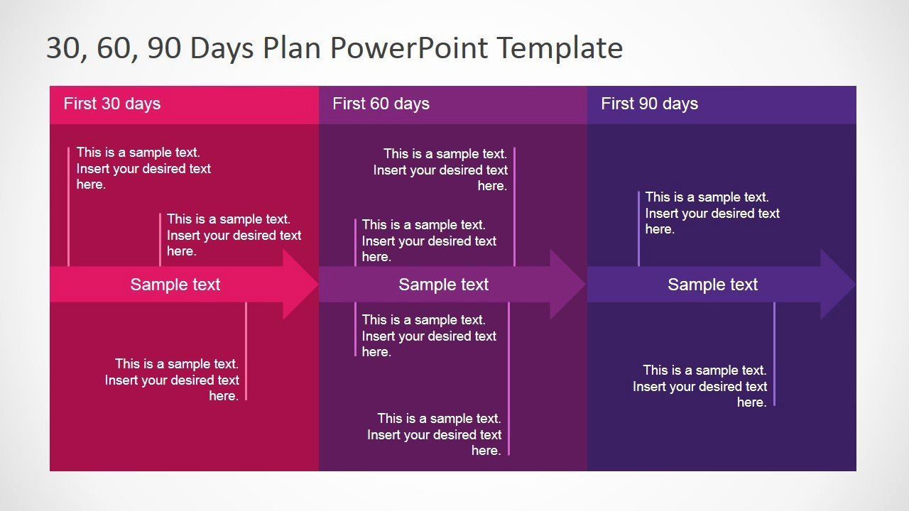 30 Day Plan Template New 5 Best 90 Day Plan Templates for Powerpoint