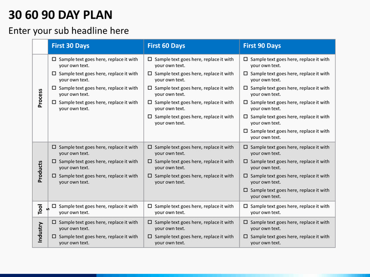 30 Day Plan Template Unique 30 60 90 Day Sales Plan Template