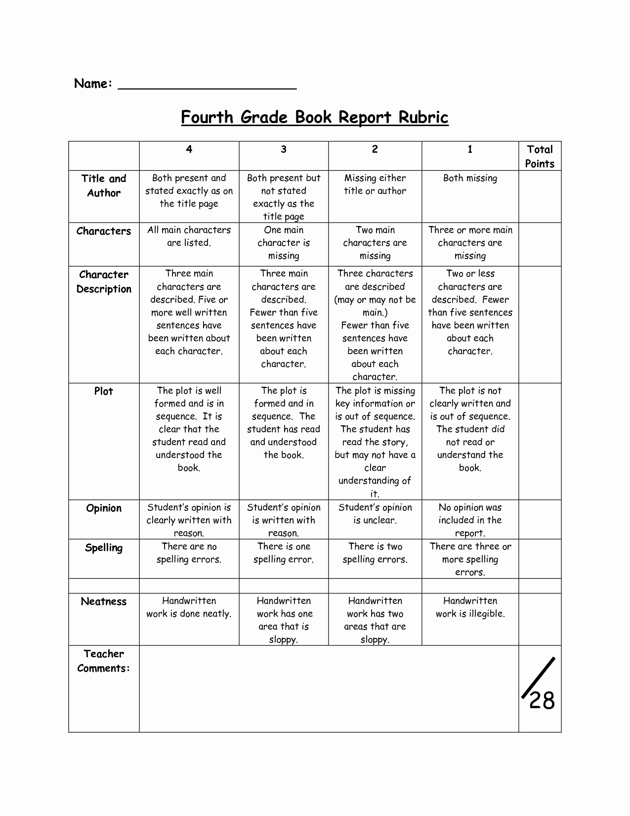 6th Grade Book Report Template Lovely Fourth Grade Book Report Rubric Pdf Pdf … Literature Projects