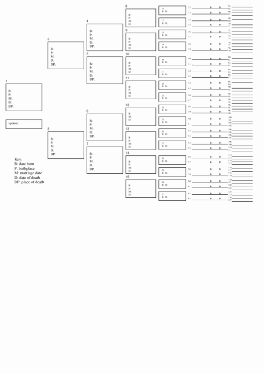 7 Generation Family Tree Template Fresh top 5 7 Generation Family Tree Templates Free to