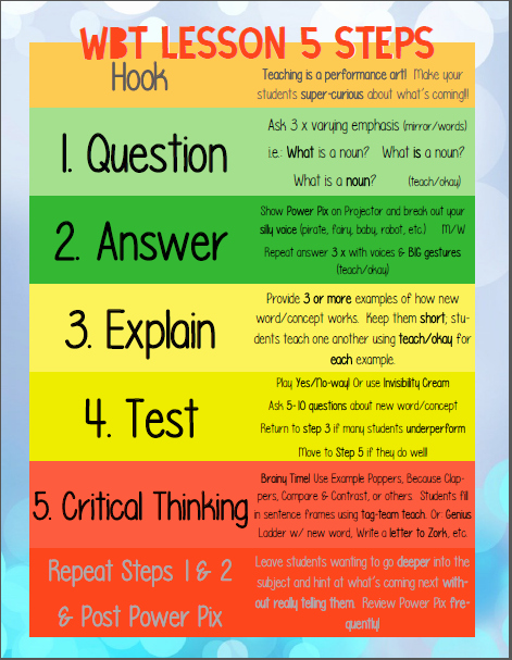7 Step Lesson Plan Fresh whole Brain Teaching is for Everyone 5 Step Lesson Plan Part 1