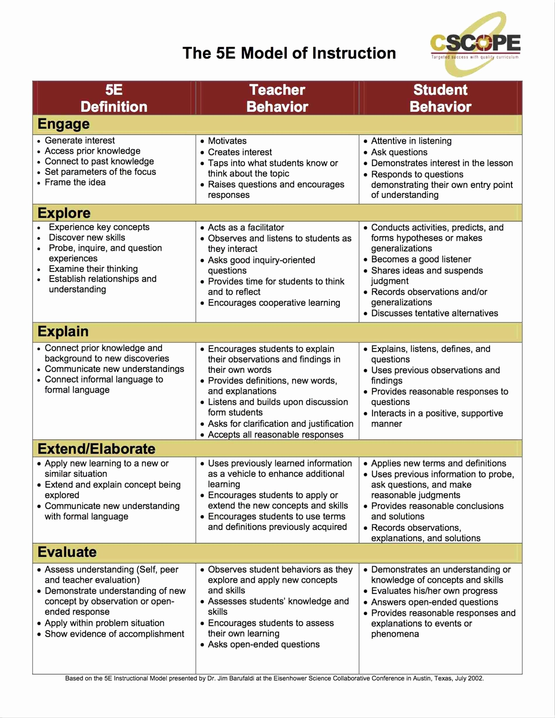 7 Step Lesson Plan Lovely 7 Step Lesson Plan Template Unique top Result 50 Luxury 5e Learning – Learning