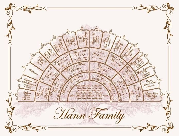 8 Generation Family Tree Template Luxury Five Generation Family Tree Template