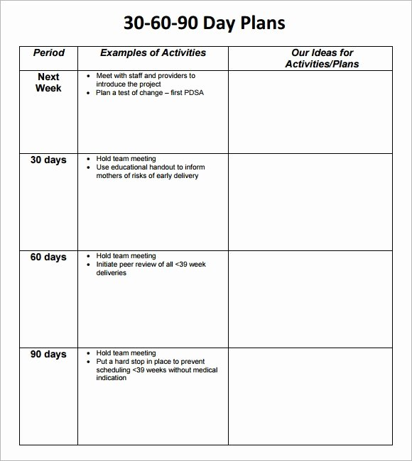 90 Day Action Plan Template Awesome 30 60 90 Day Plan Template 8 Free Download Documents In Pdf