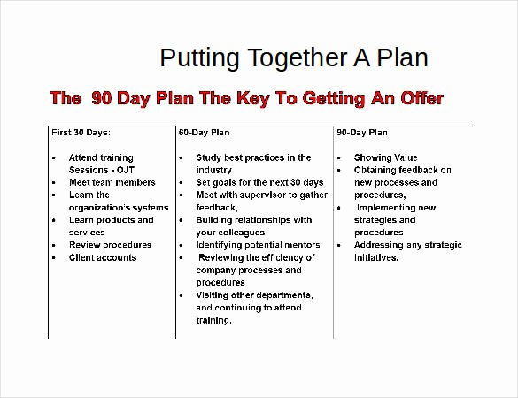 90 Day Action Plan Template Elegant 31 30 60 90 Day Plan Templates Pdf Doc