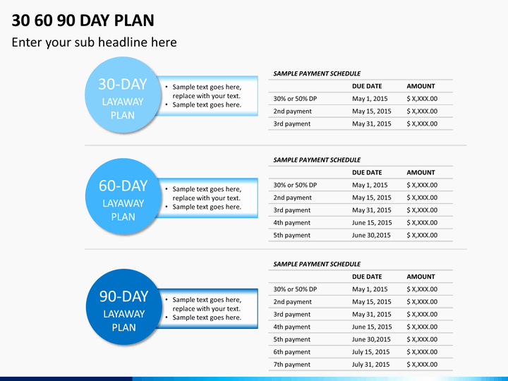 90 Day Action Plan Template Unique 30 60 90 Day Plan Powerpoint Template