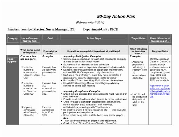 90 Day Action Plan Template Unique 37 30 60 90 Day Plan Templates Word Pages Pdf Google Docs
