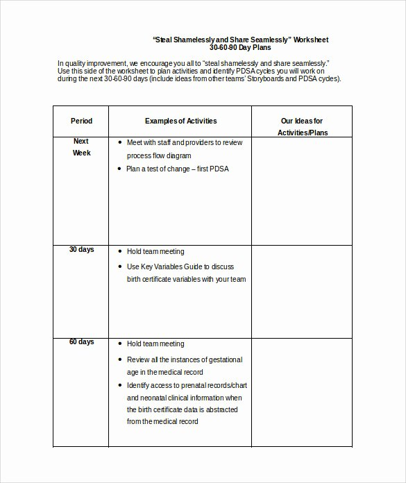 90 Day Action Plan Templates Awesome 28 30 60 90 Day Plan Samples In Google Docs Ms Word Pages