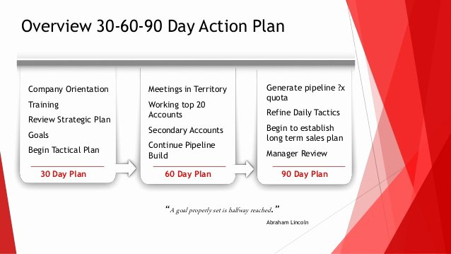 90 Day Action Plan Templates Elegant 30 60 90 Day Sales Action Plan Template