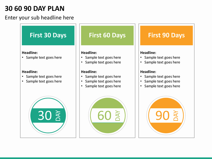 90 Day Action Plan Templates Fresh 5 Best 90 Day Plan Templates for Powerpoint