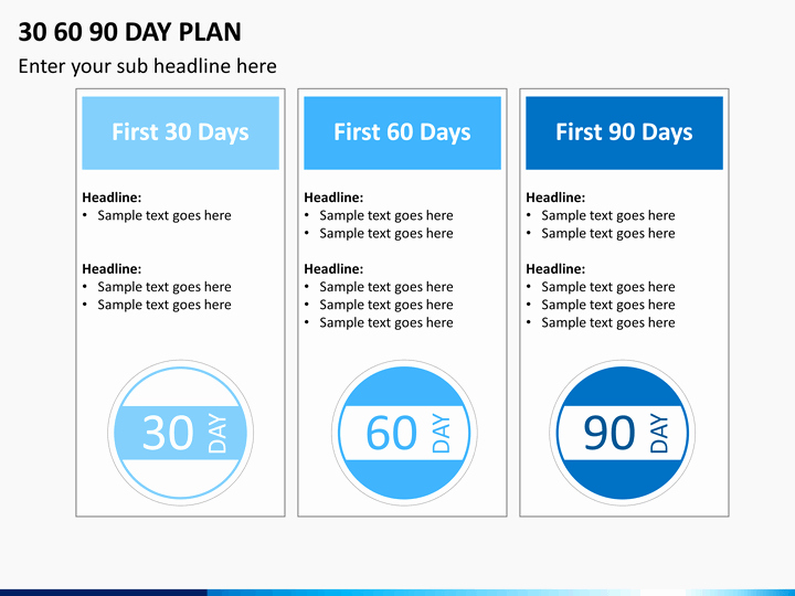 90 Day Action Plan Templates New 30 60 90 Day Action Plan Template Yahoo Image Search Results