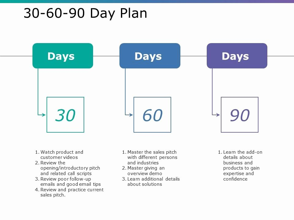 90 Day Business Plan Template Best Of 30 60 90 Day Plan Ppt Styles Example topics Powerpoint Presentation