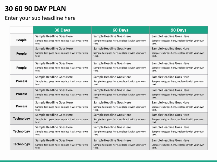 90 Day Business Plan Template Luxury 30 60 90 Day Plan Powerpoint Template