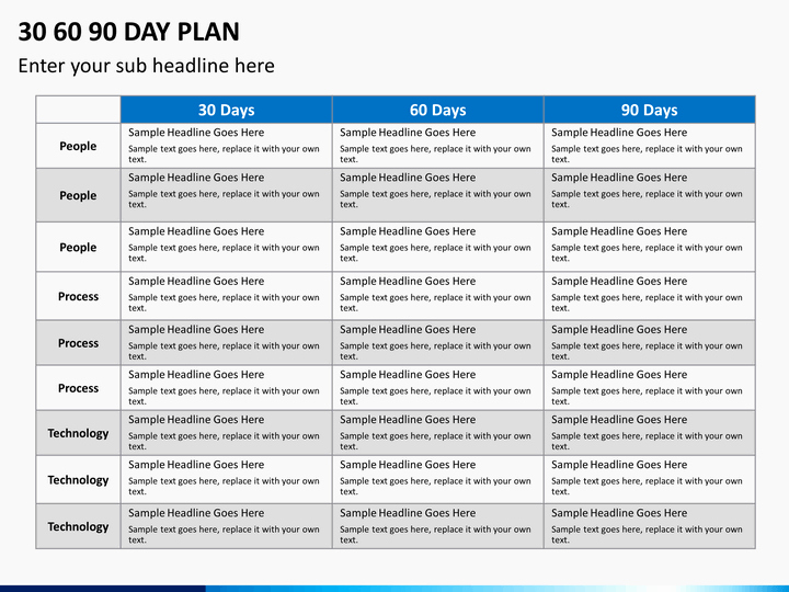 90 Days Action Plan Template Best Of 30 60 90 Day Plan Powerpoint Template