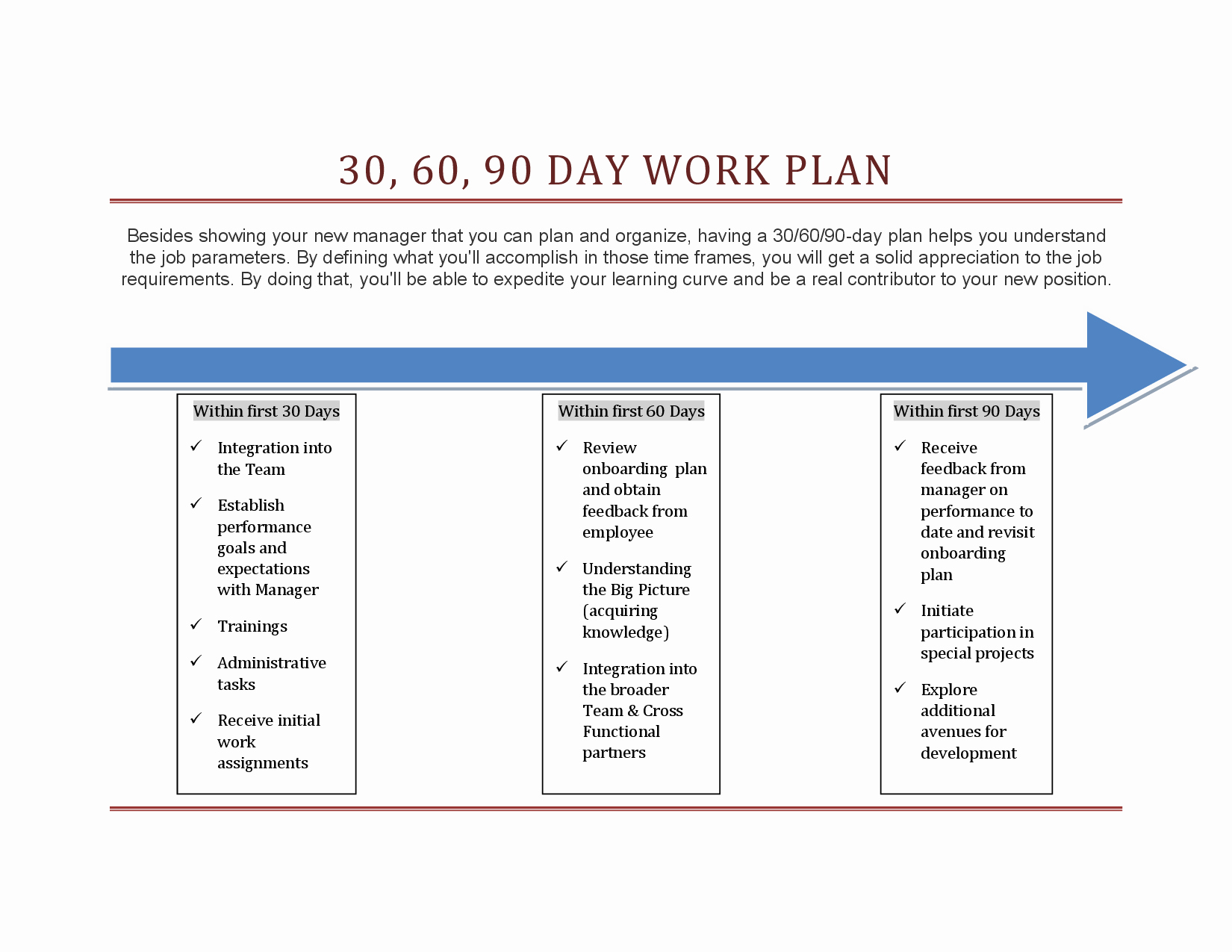 90 Days Action Plan Template Unique 30 60 90 Days Plan New Job Marketing Google Search