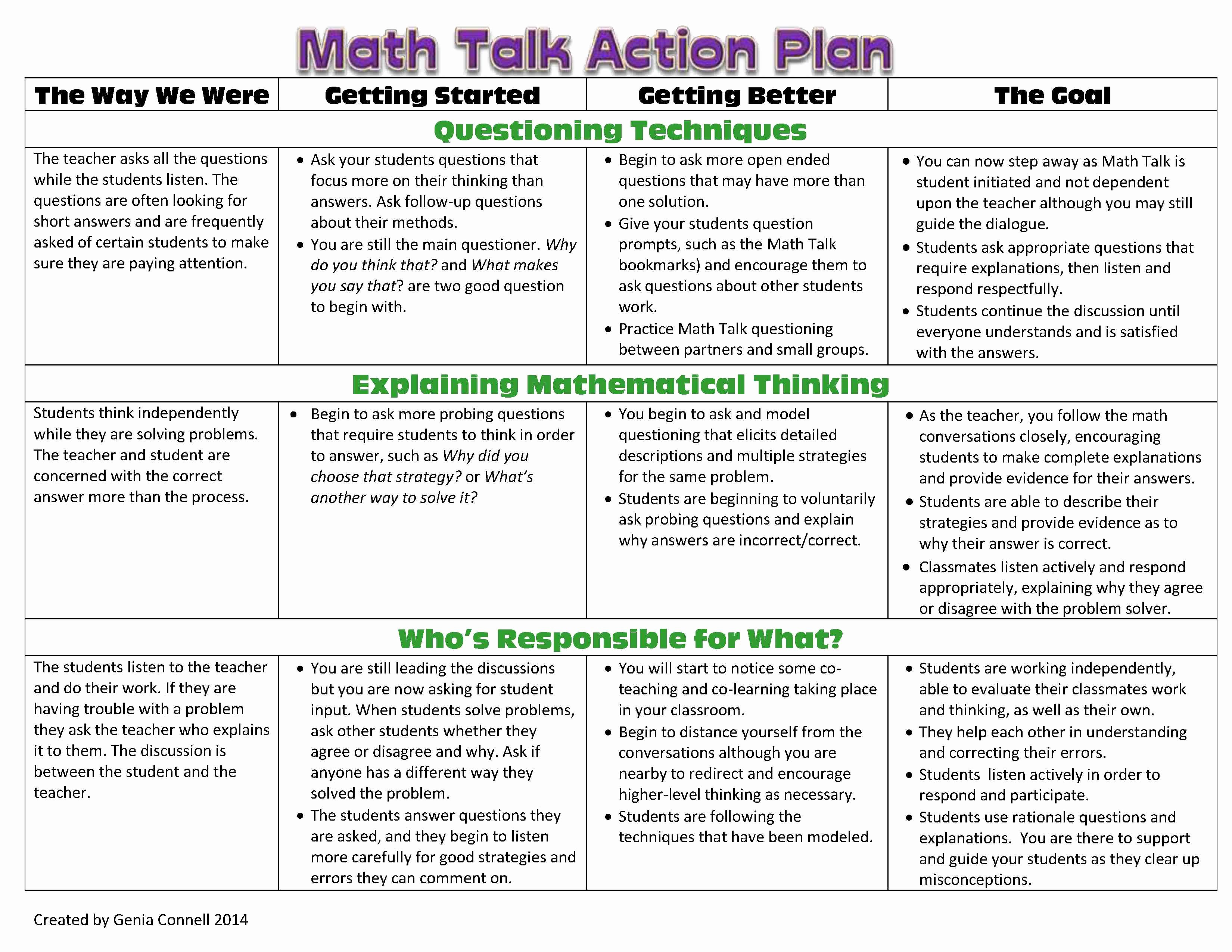 Action Plan Example for Students New Math Talk 101