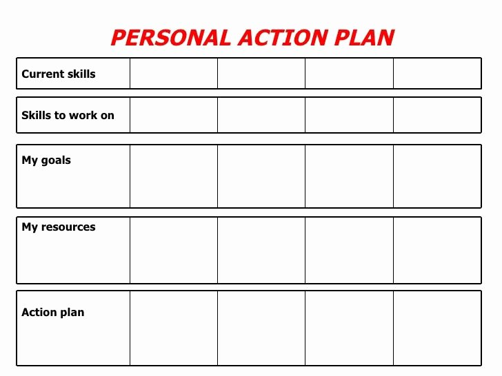 Action Plan Template for Students Best Of Personal Action Plan Current Skills Skills to Work On My Goals My Resources Action Plan