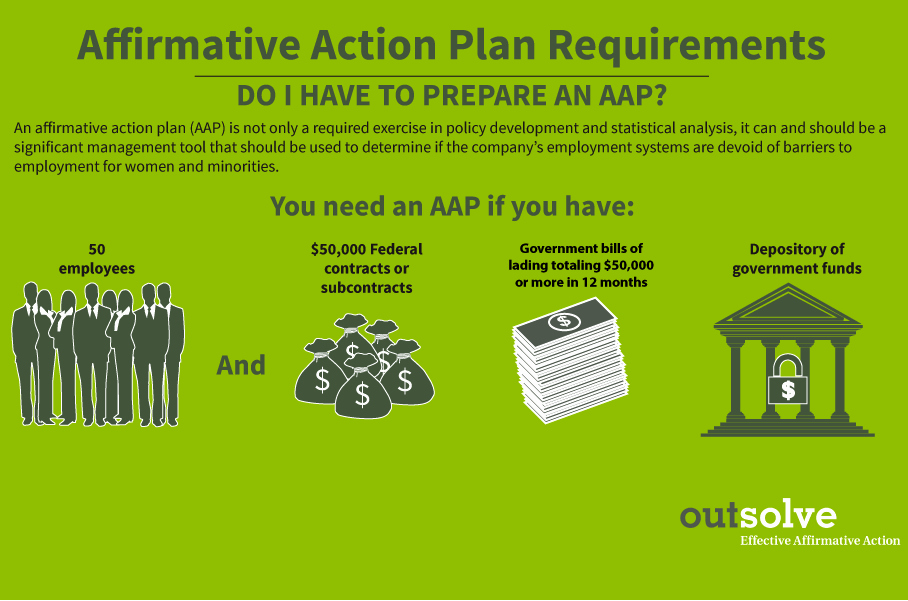 Affirmative Action Plan Sample Awesome Affirmative Action Plan Requirements who is Required