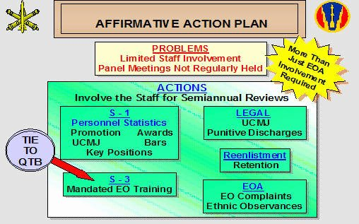 Affirmative Action Plan Sample New Affirmative Action Plan Armystudyguide