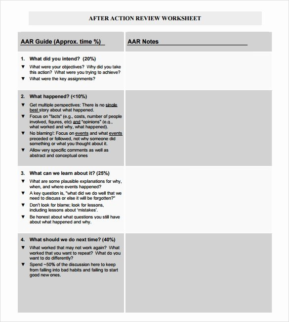 After Action Report Template New Sample after Action Review Template 7 Documents In Pdf Word