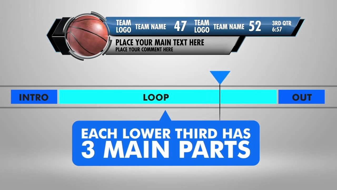 After Effects Lower Thirds Best Of Ultimate Lower Thirds Sports Pack Adobe after Effects