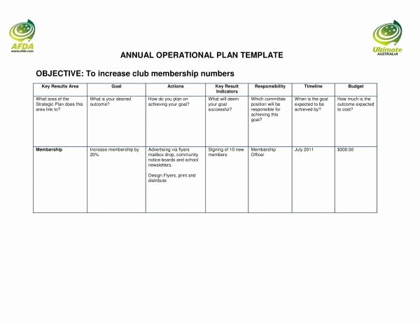 Annual Operating Plan Template Awesome Free 12 Annual Operational Plan Samples & Templates In Pdf Word