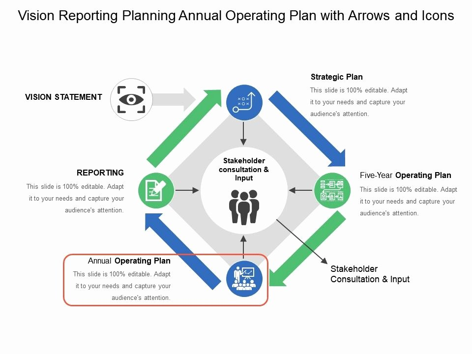 Annual Operating Plan Template Best Of Vision Reporting Planning Annual Operating Plan with Arrows and Icons