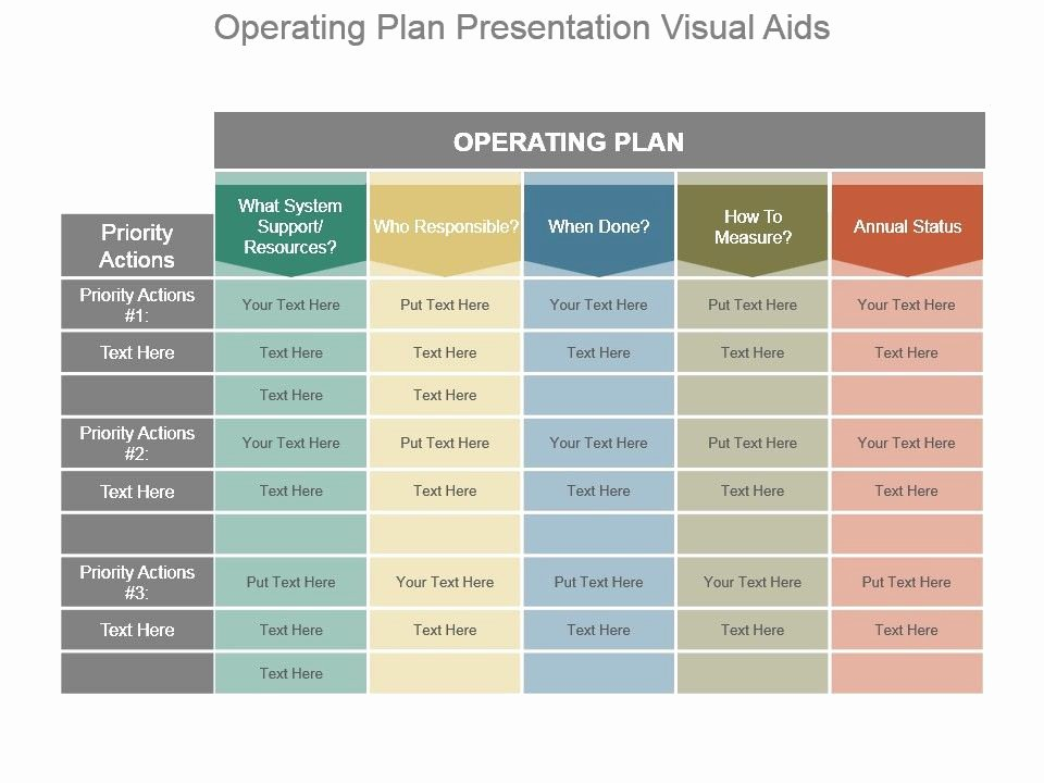 Annual Operating Plan Template Luxury Operating Plan Presentation Visual Aids Ppt Gallery