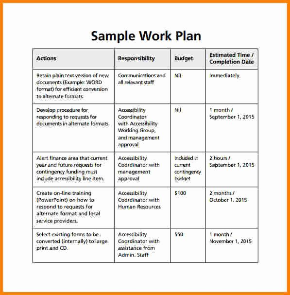 Annual Work Plan Template Elegant 6 Work Plan Examples