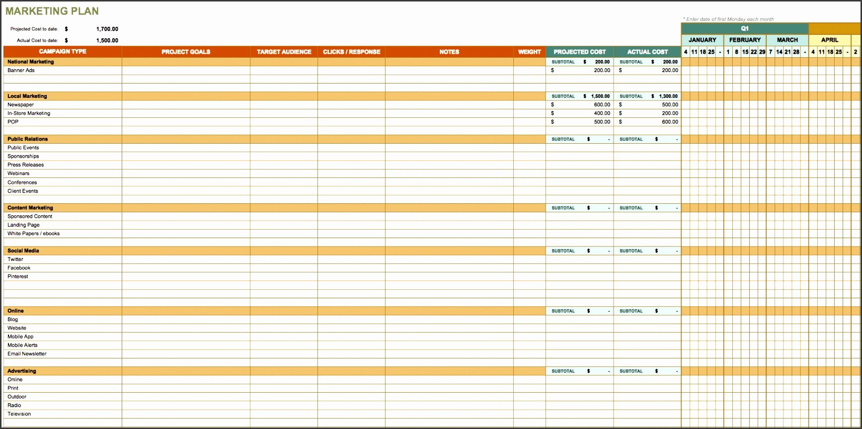 Annual Work Plan Template New 8 Annual Work Plan Template Sampletemplatess Sampletemplatess