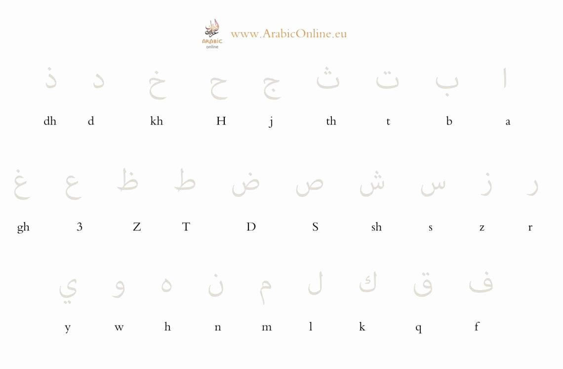 Arabic Alphabet Worksheets Printable Fresh Learn to Read and Write the Arabic Alphabet Free Video & Worsheet
