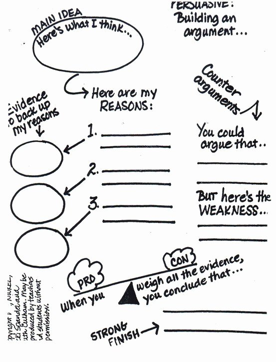 Argumentative Essay Planning Sheet Best Of Free Persuasive Writing Graphic organizer Homeschool Giveaways