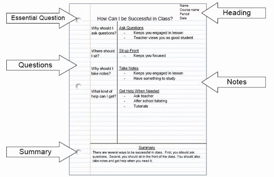 Avid Cornell Notes Template Fresh Pinterest • the World's Catalog Of Ideas