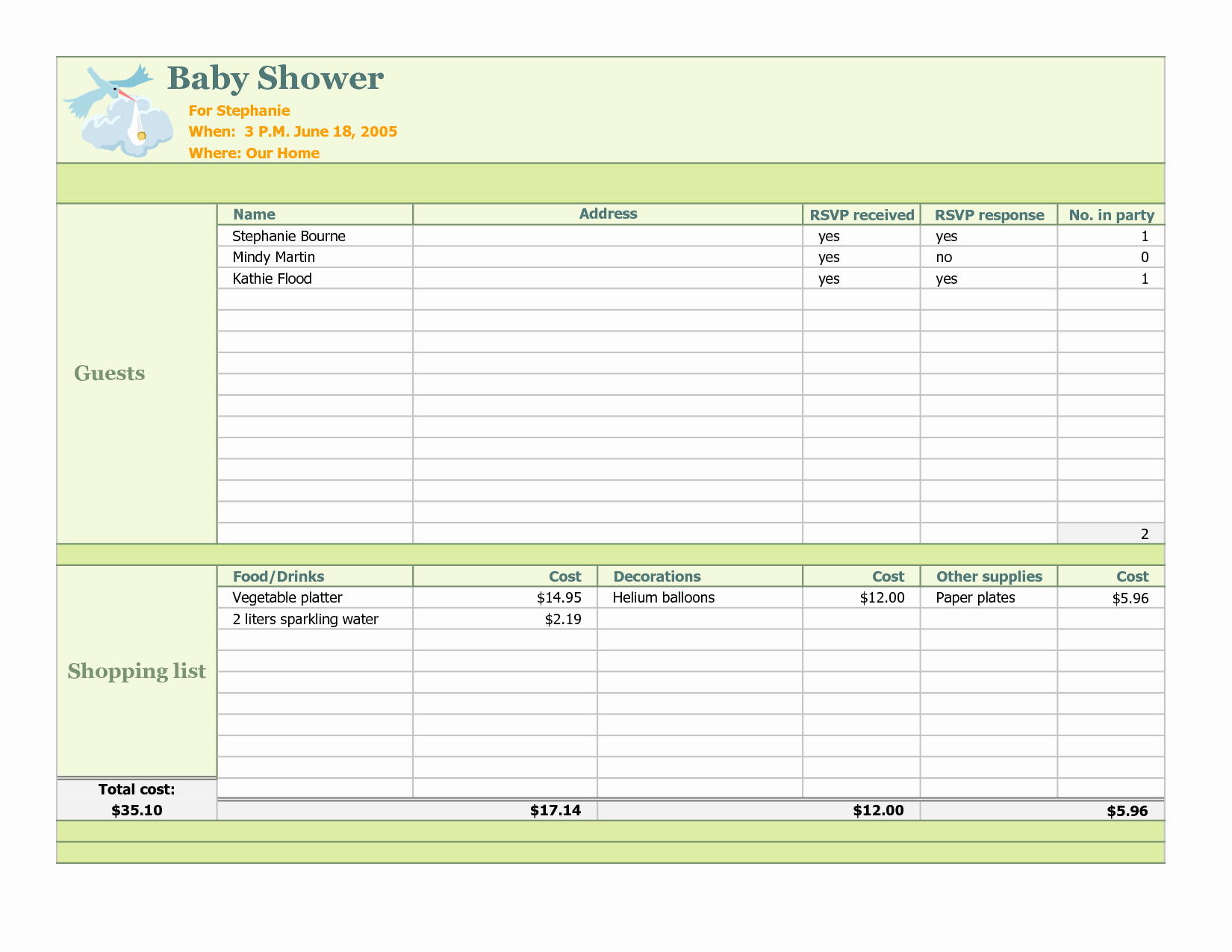 Baby Shower Gift List Template Luxury Baby Shower Registry Checklist Image