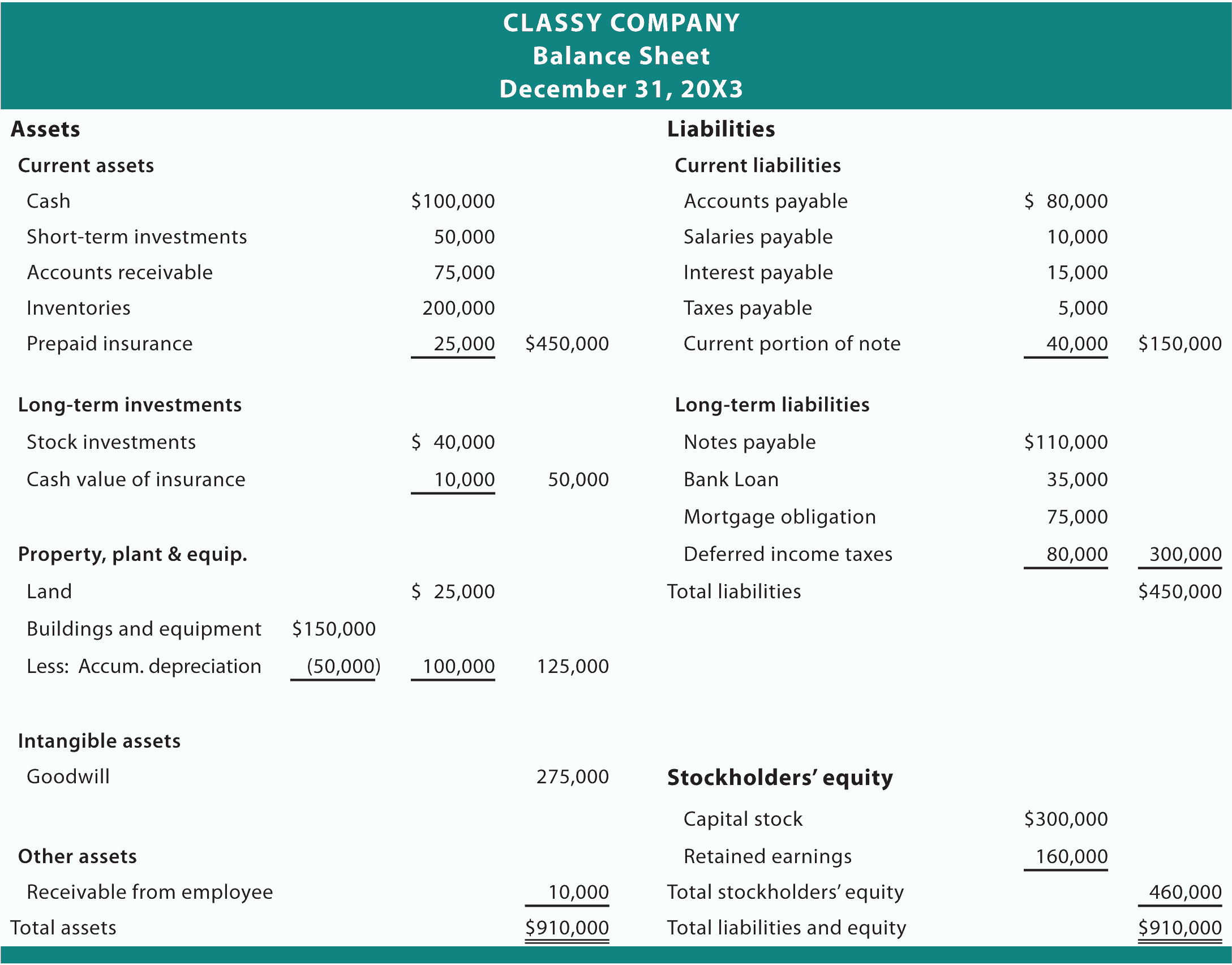 Balance Sheet Example Pdf New 17 Balance Sheet Templates Excel Pdf formats