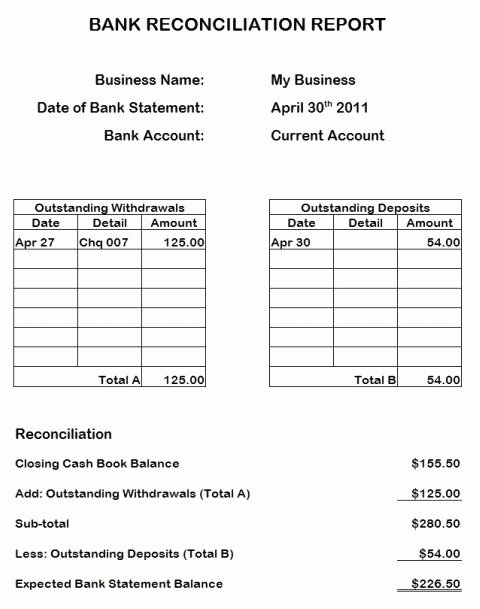 Bank Reconciliation Example Pdf Unique Bank Reconciliation Statements Bookkeeping