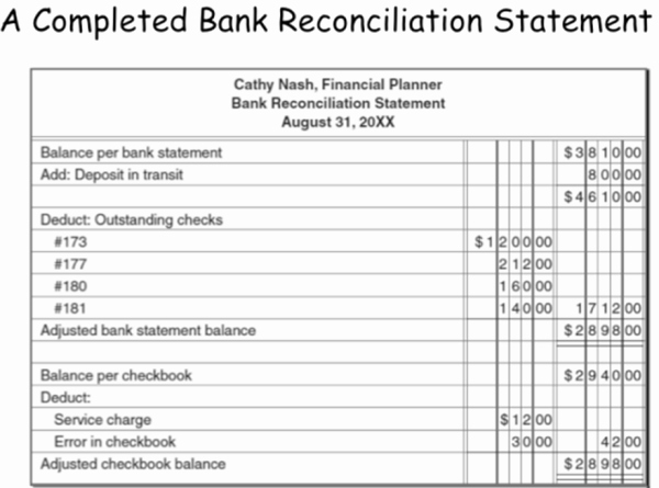 Bank Reconciliation Excel Template Inspirational Principles Of Acccounting I