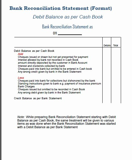 Bank Reconciliation form Excel Lovely Bank Reconciliation Statement format