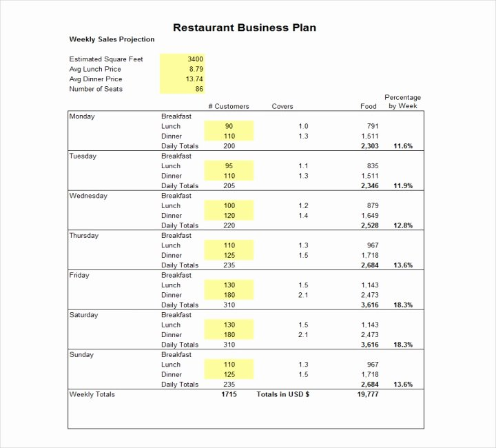 Bar Business Plan Pdf Awesome 23 Restaurant Proposal Templates Free Pdf Doc format Download