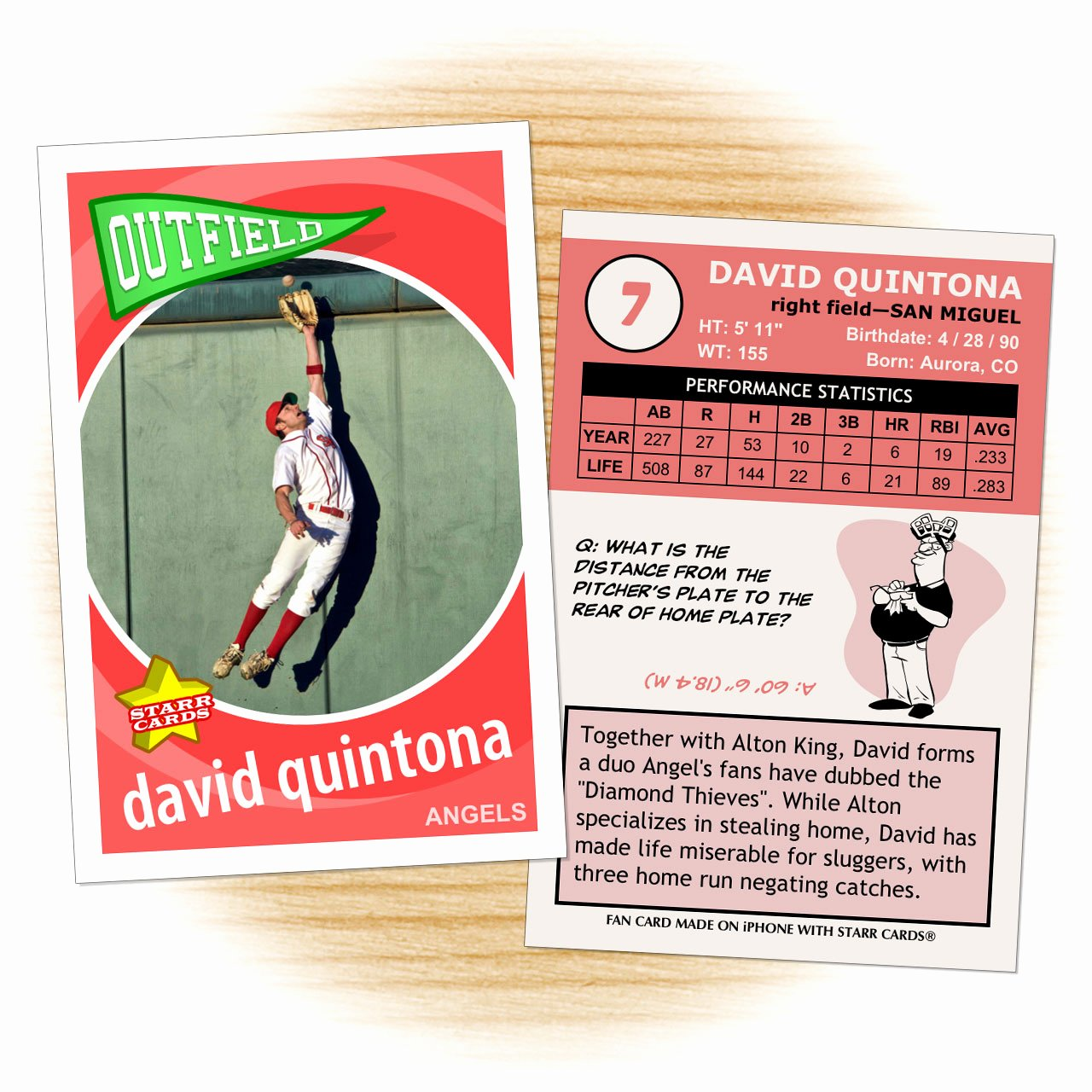 Baseball Trading Cards Template Inspirational Custom Baseball Cards Retro 60™ Series Starr Cards