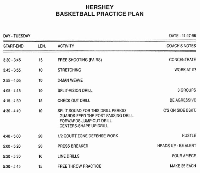 Basketball Practice Plan Pdf Beautiful High School Basketball Practice Plan Template Google
