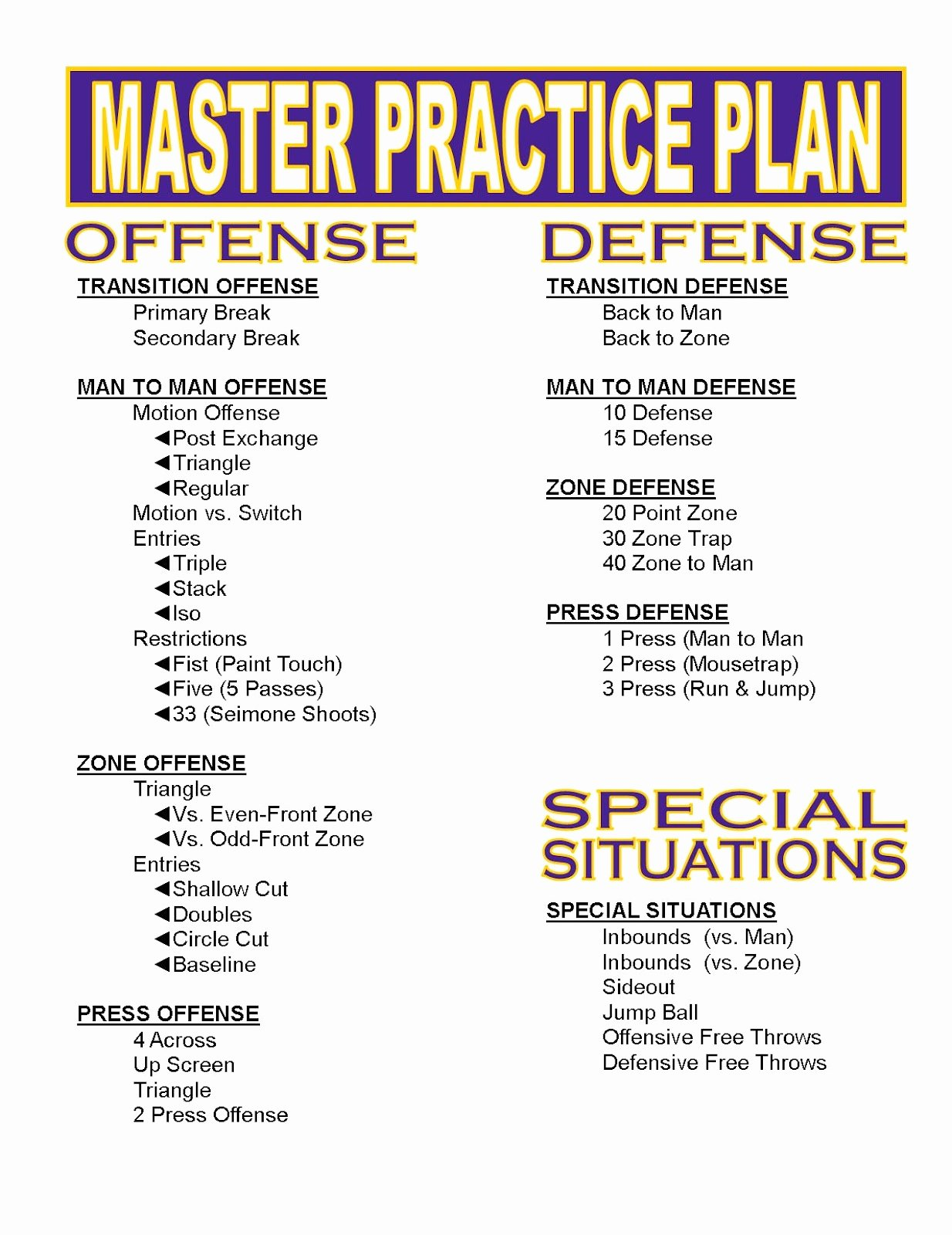 Basketball Practice Plan Pdf Inspirational Hoop thoughts Do You Have A Master Practice Plan